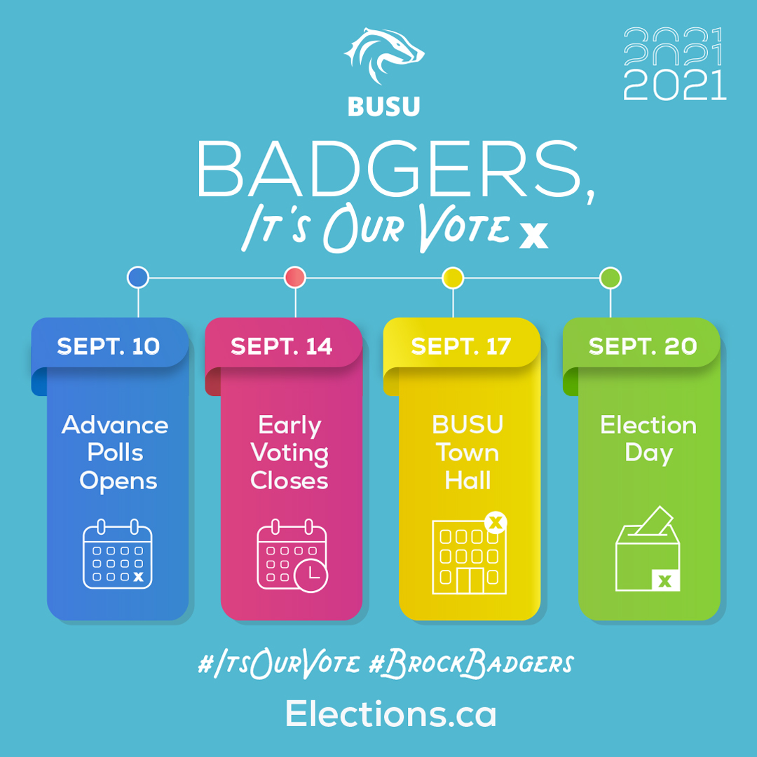 Federal Election Dates 2021