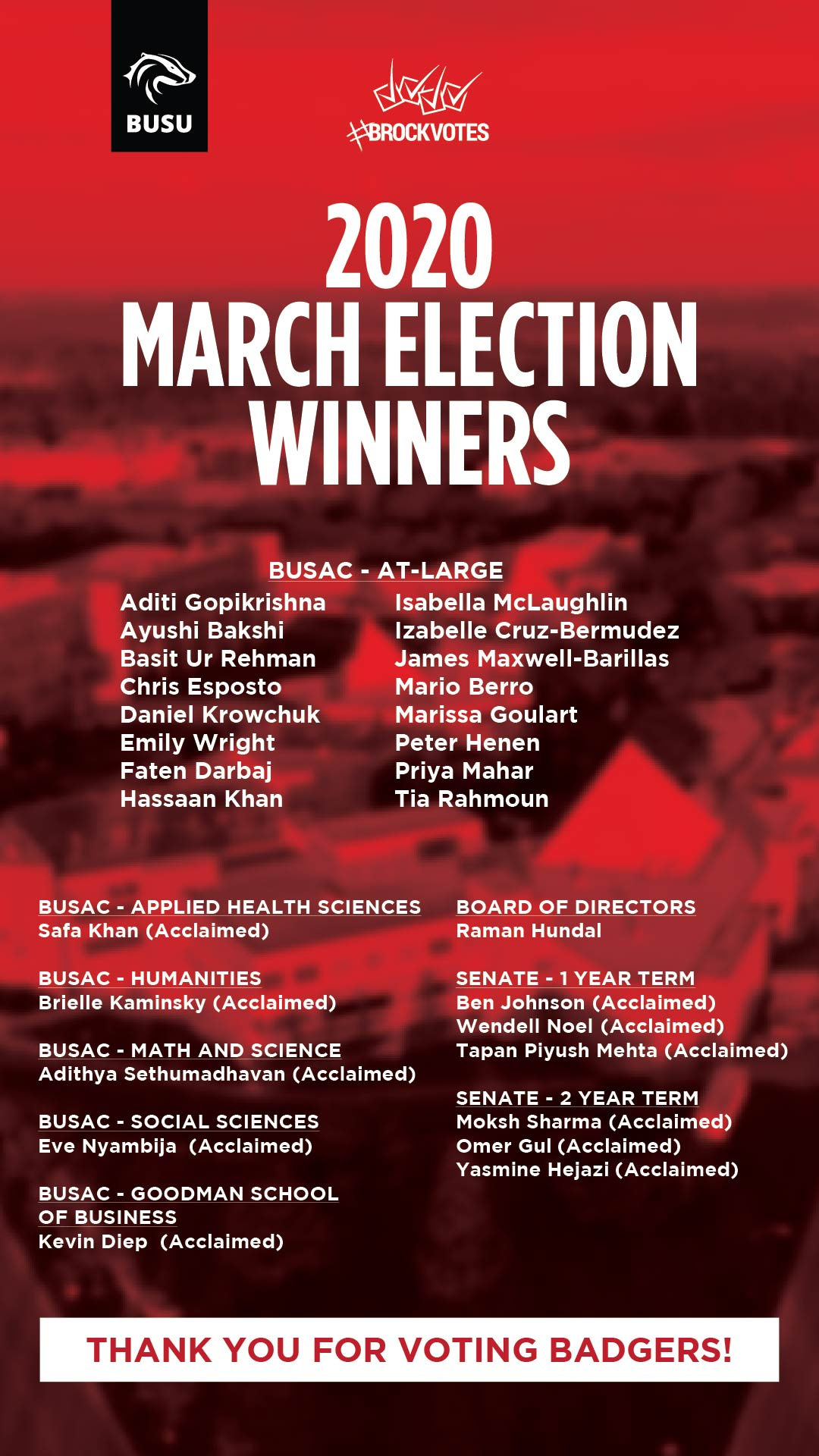 March BUSAC Election Results