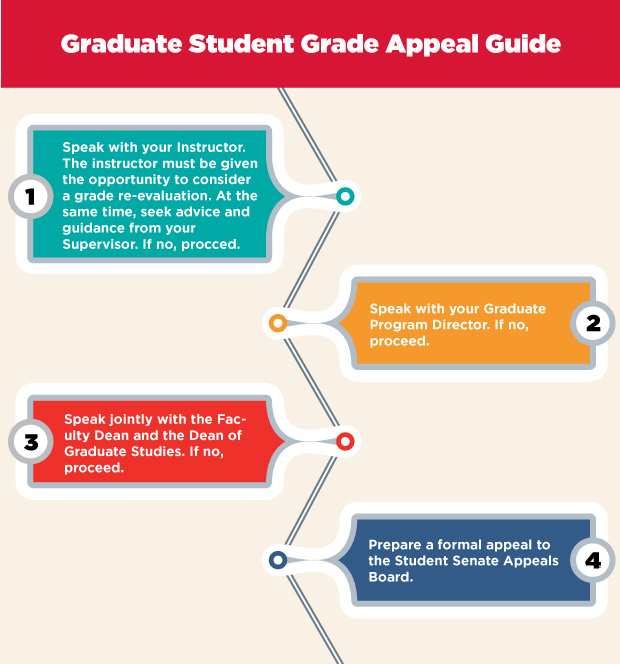 student grade appeal